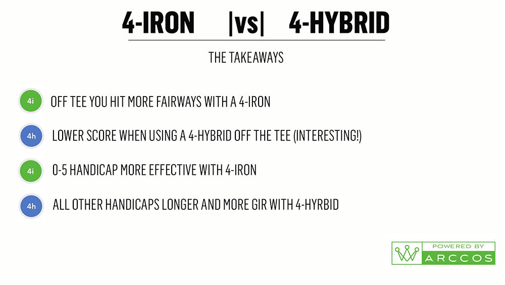 4-iron vs 4-hybrid - which club should I have in the bag? The key takeaways