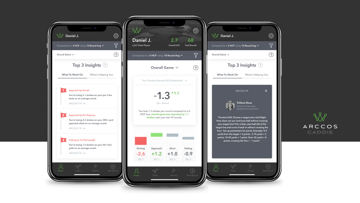 New Arccos Caddie App Feature Coming Soon: Strokes Gained Analysis