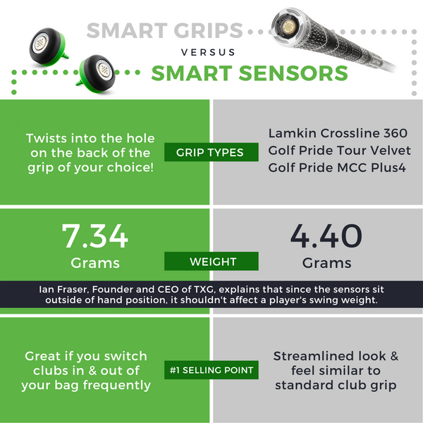 Smart Sensors vs Smart Grip Overview