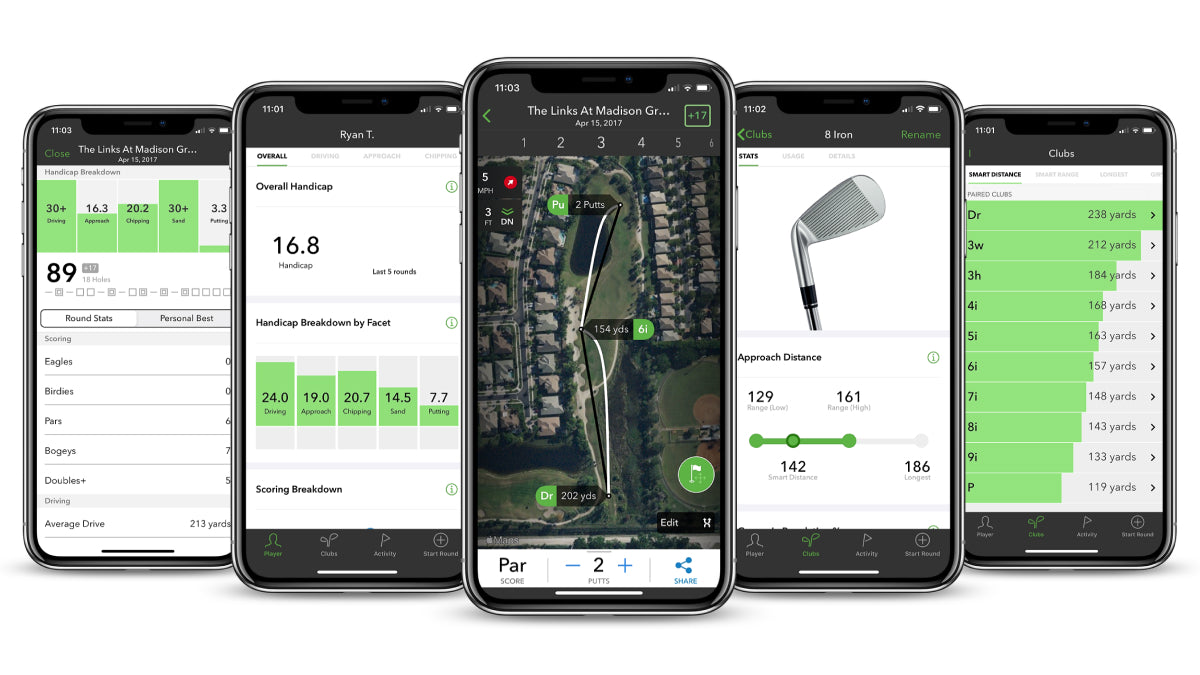 Strokes Gained Analysis Is The Future Of Improvement For All Golfers