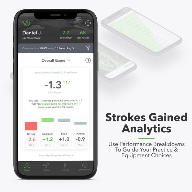 Strokes Gained Analytics - Use performance breakdowns to guide your practice & equipment choices