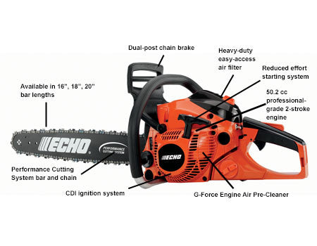 Chain Saw CS500P 20