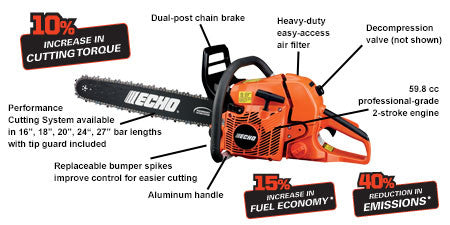 Chain Saw CS600P 20