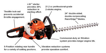 Hedge Trimmer HC165 24 DS RH