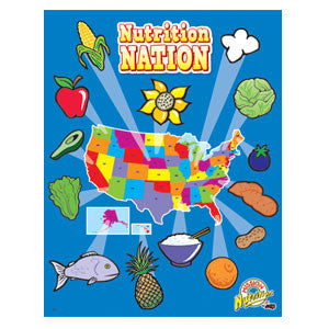 Nutrition Nation Poster