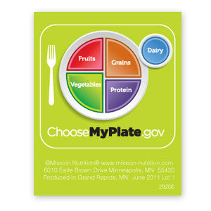 MyPlate- Sticker
