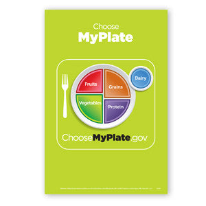 MyPlate- Poster