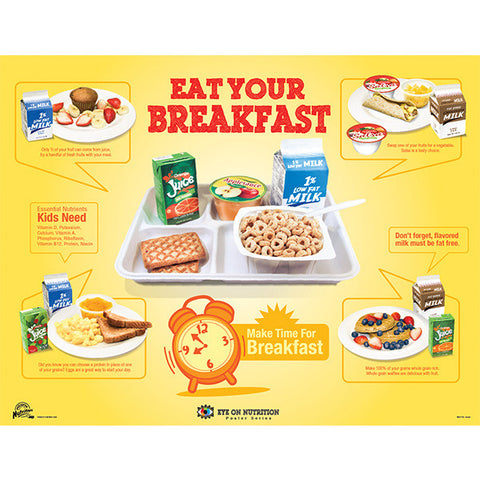 Eat Your Breakfast Poster