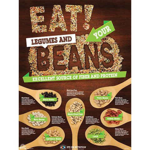 Eat Legumes and Beans Poster