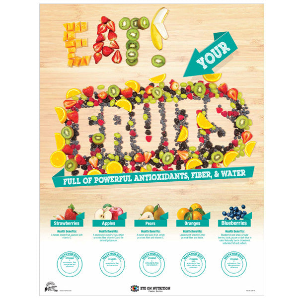 Eat Your Fruits- Nutrition Poster