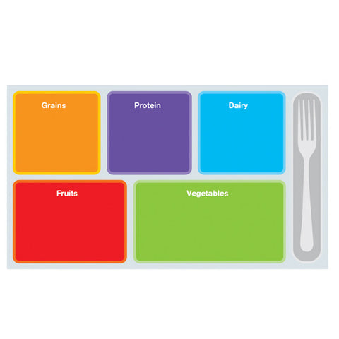 MyPlate Create Your Tray Breakfast Make a Scene