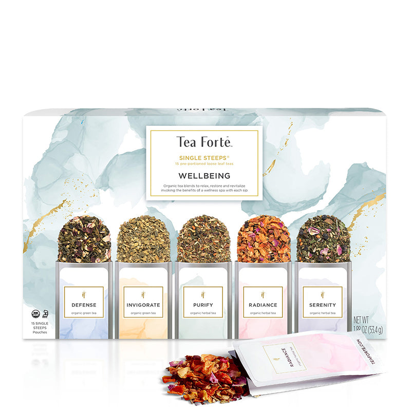 tea-forte-wellbeing