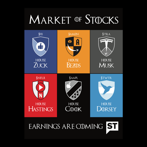 The Market of Stocks Collection
