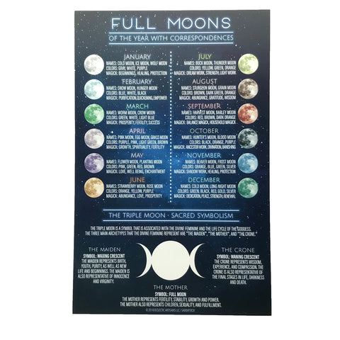 Moon Magick Lunar Correspondence Guide - Sabbat Box Mabon Box