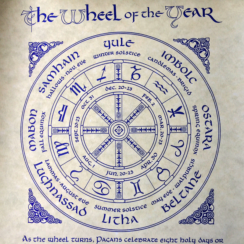 Wheel Of The Year Parchment Sabbat Box