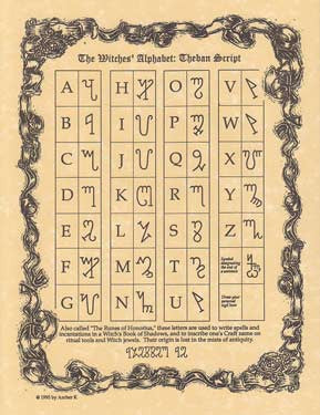 Witches' Alphabet Parchment