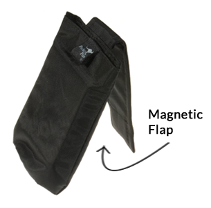 Magnetic Flap on Pocket