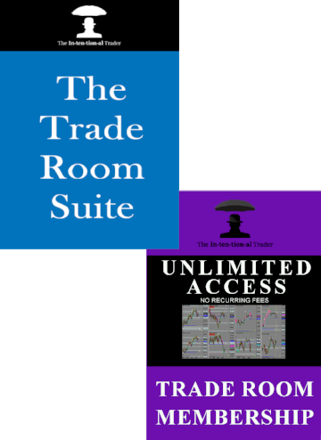 Trade Room Suite 7.0 with Unlimited Trade Room for NinjaTrader