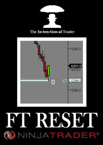 Forex:  First Touch Reset Indicator for NinjaTrader