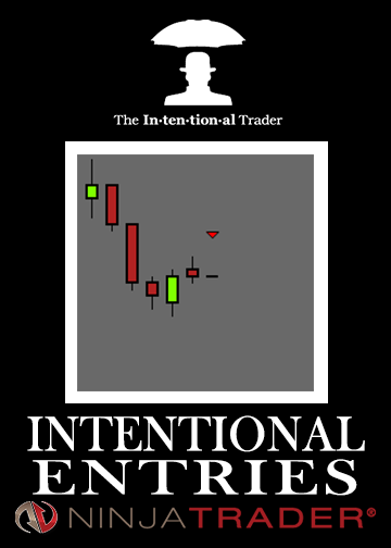 Intentional Entries Indicator for NinjaTrader