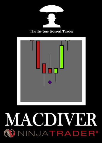 MacDiver Indicator for NinjaTrader