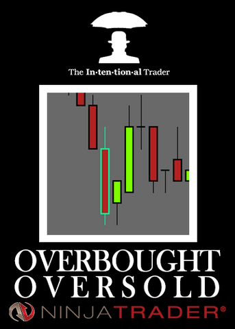 OverBought/OverSold Indicator for NinjaTrader