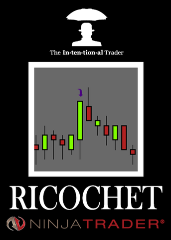 Ricochet Indicator for NinjaTrader