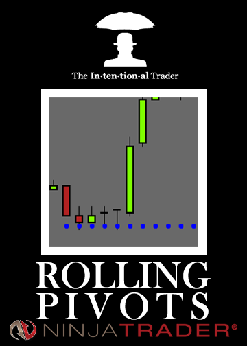 Rolling Pivots Indicator only available for NinjaTrader 7