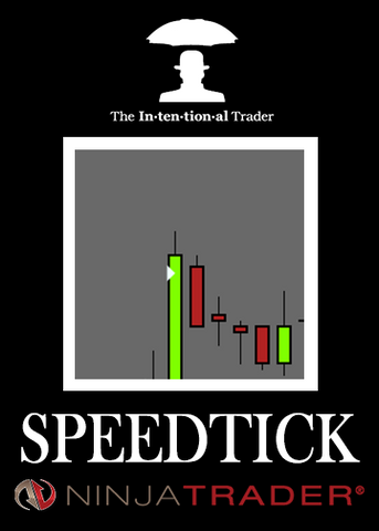 SpeedTick Indicator for NinjaTrader