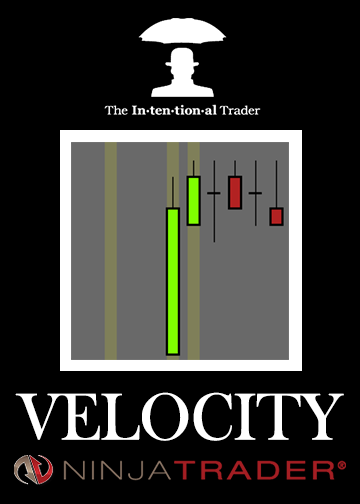 Forex: The Velocity Indicator for NinjaTrader