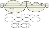 Multi Arc Rulers- Shallow Ovals