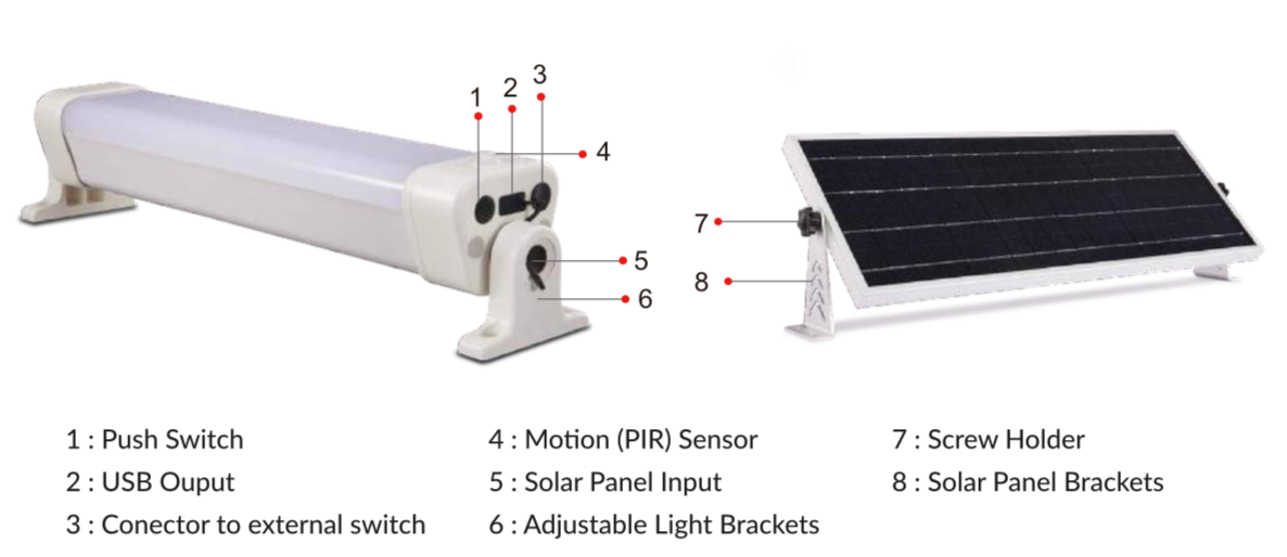 Solar Powered LED Light Kit *NEW*