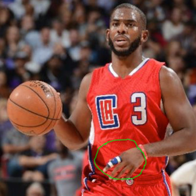 Chris Paul NBA PowerSplint