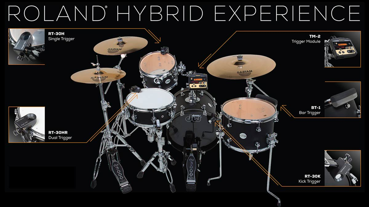 Roland Hybrid Experience