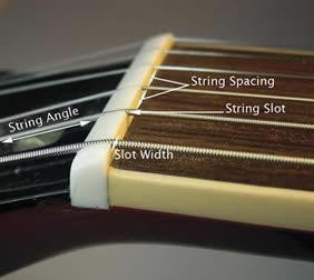 String Spacing, Angle, Slot and Width Diagram