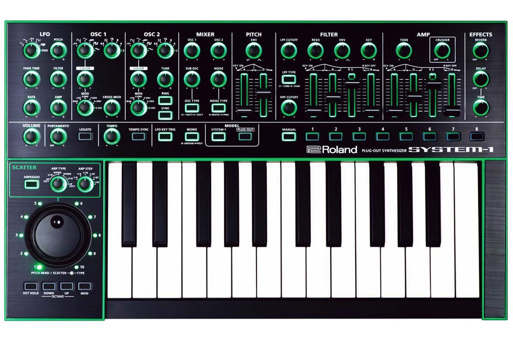 Roland Aira System 1 Plug Out Synthesizer Bananas At Large 174