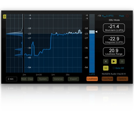 NUGEN Audio VisLM-H Loudness Meter [Download] - Bananas at Large