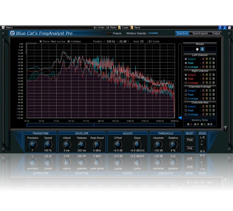 Blue Cat Audio FreqAnalyst Pro [Download] - Bananas At Large®