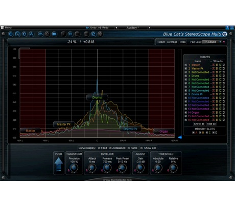 Blue Cat Audio StereoScopeMulti [Download] - Bananas At Large®