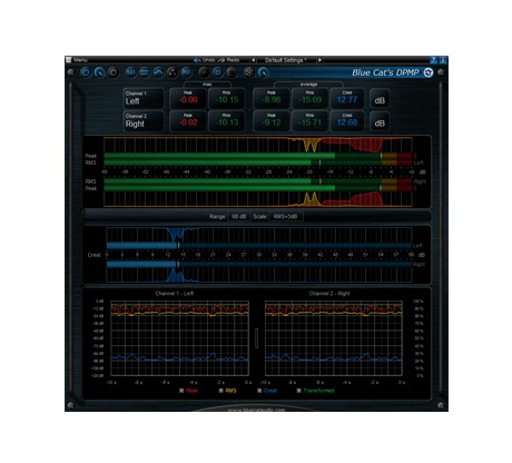 Blue Cat Audio DP Meter Pro [Download] - Bananas At Large®
