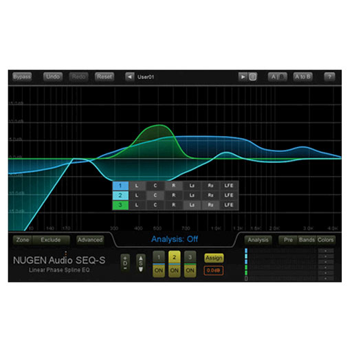 NUGEN Audio SEQ-S Linear-phase spline EQ [Download] - Bananas at Large
