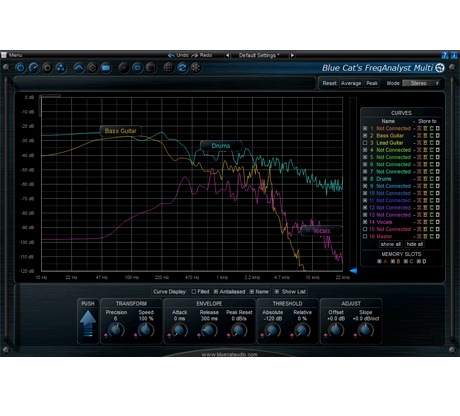 Blue Cat Audio FreqAnalystMulti [Download] - Bananas At Large®