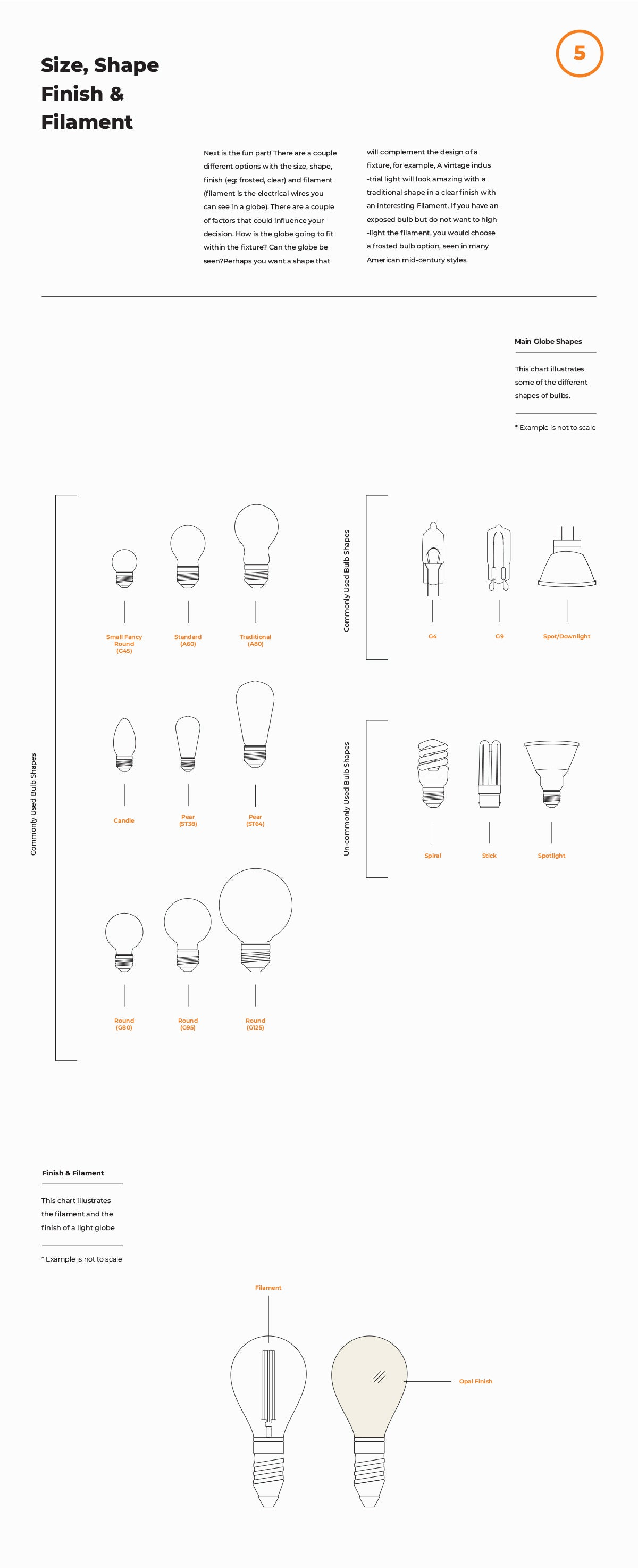 Size, Shape, Finish and Filament of your Light Bulb