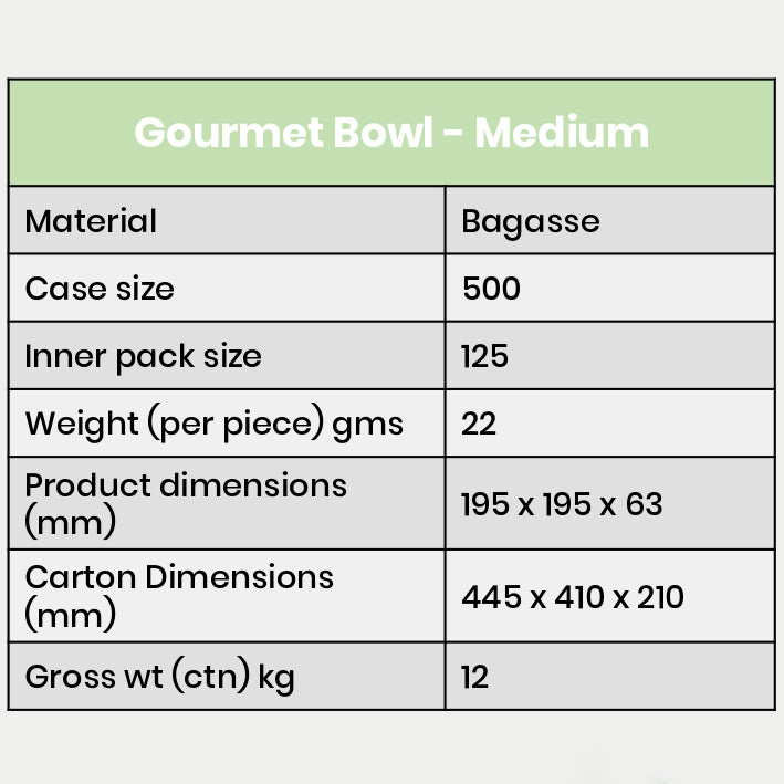 Dimensions For Food Takeaway Bowl