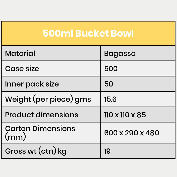 Food Takeaway Bowl Dimensions