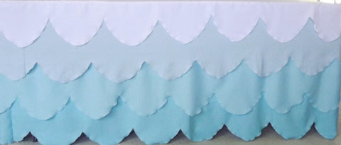 Scalloped Aqua Ombre Tablecloth