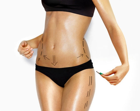 Inch Loss and Body Contouring Package