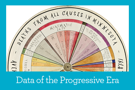 Primary Source Packet: Data of the Progressive Era