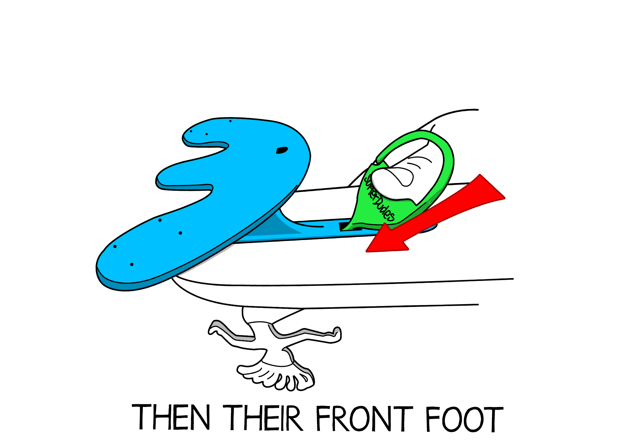 Then Their Front Foot