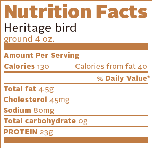 Nutrition Heritage